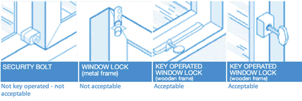 types of house window locks