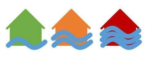 ABI Flood Risk Symbols