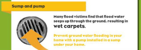Prevent flooding at home
