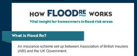Infographic: How does Flood Re work?
