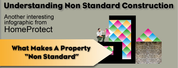Understanding non standard construction home insurance